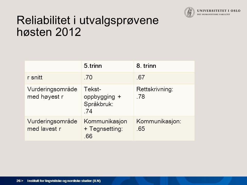 26 > Reliabilitet i utvalgsprøvene høsten 2012 5.trinn8. trinn r snitt.70.67 Vurderingsområde med høyest r Tekst- oppbygging + Språkbruk:.74 Rettskriv