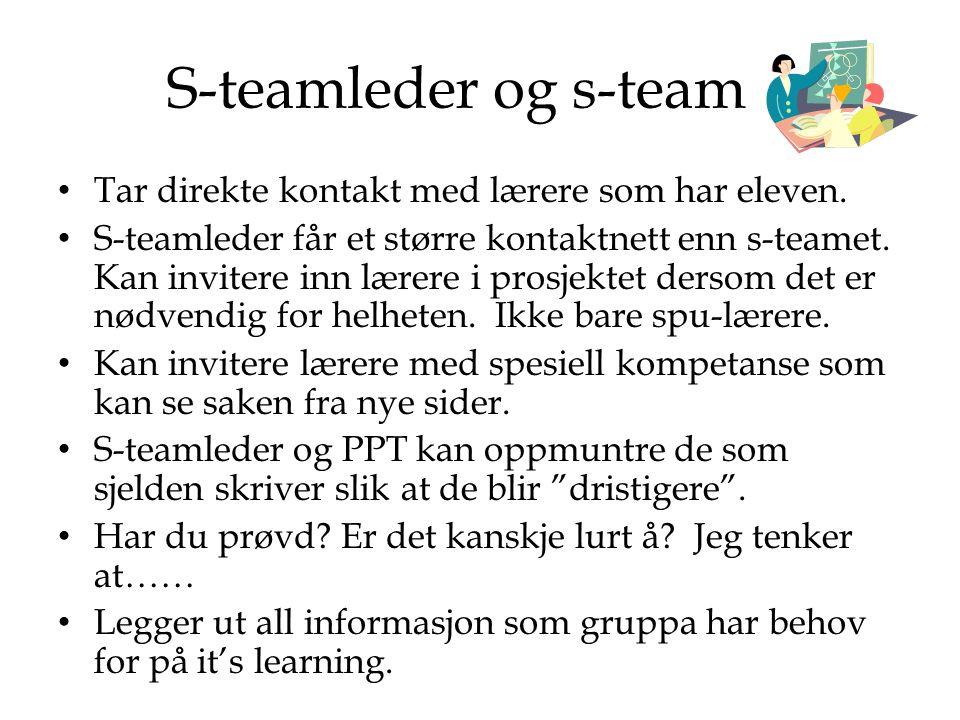 S-teamleder og s-team Tar direkte kontakt med lærere som har eleven. S-teamleder får et større kontaktnett enn s-teamet. Kan invitere inn lærere i pro