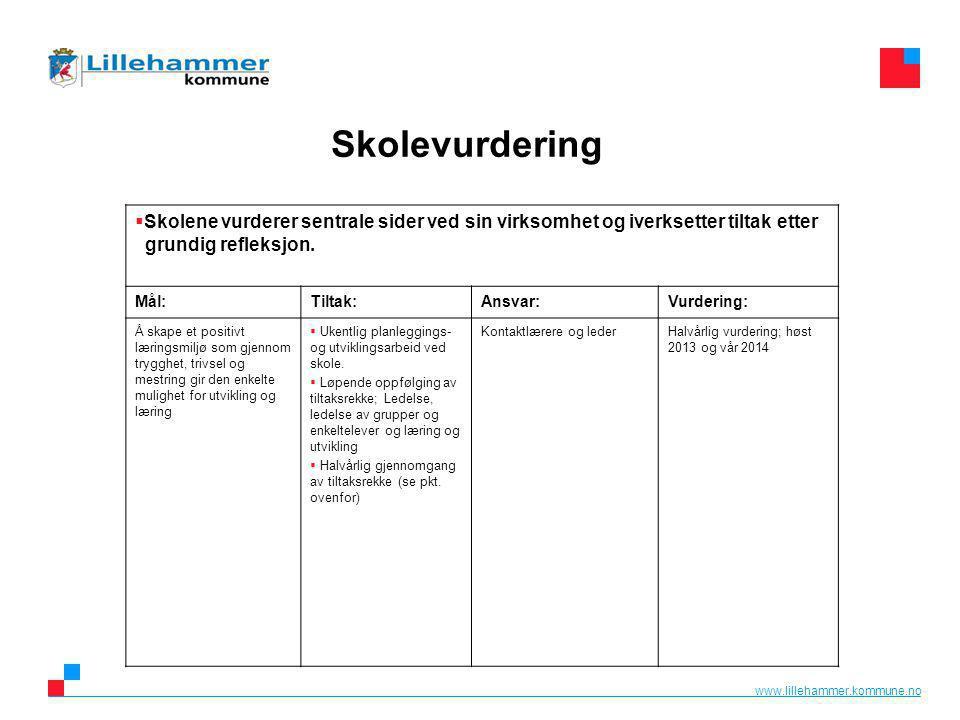 www.lillehammer.kommune.no Skolevurdering  Skolene vurderer sentrale sider ved sin virksomhet og iverksetter tiltak etter grundig refleksjon.