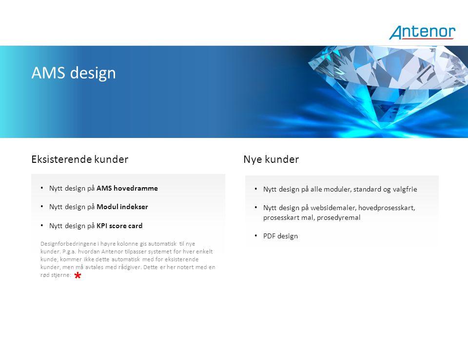 Eksisterende kunder Nytt design på AMS hovedramme Nytt design på Modul indekser Nytt design på KPI score card Designforbedringene i høyre kolonne gis