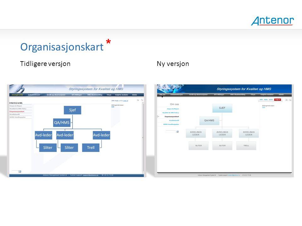 Gammel design Organisasjonskart * Tidligere versjon Ny versjon