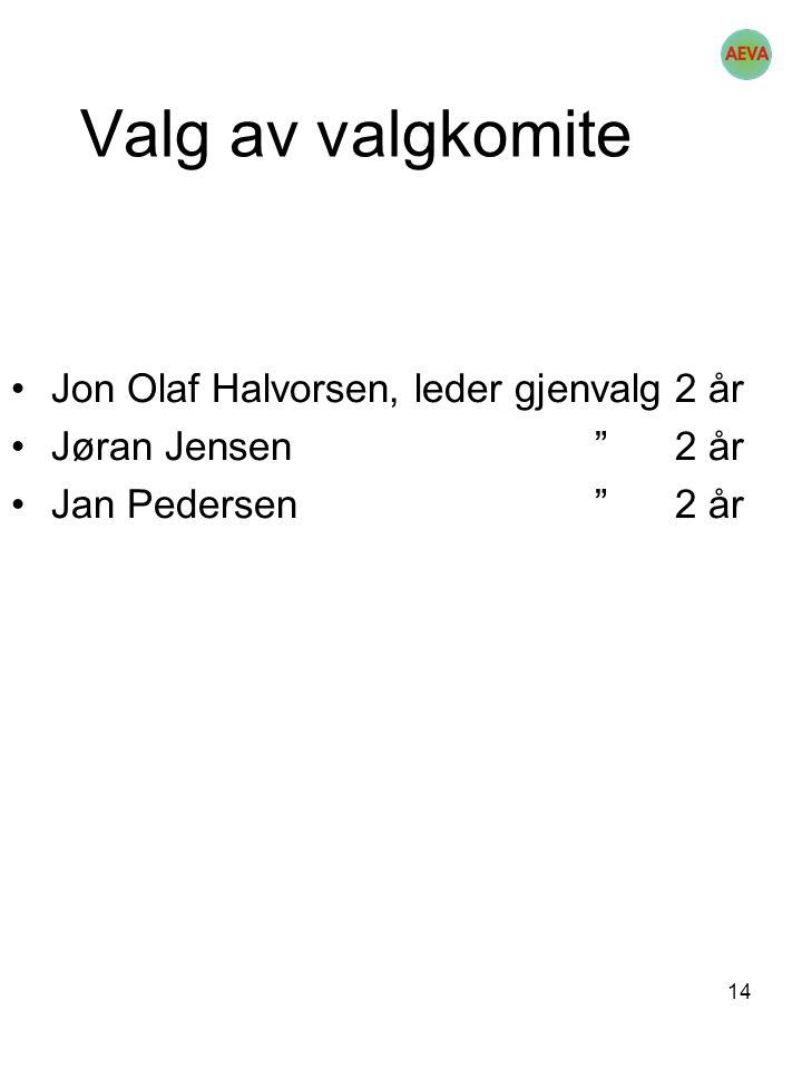 """14 Valg av valgkomite Jon Olaf Halvorsen, leder gjenvalg 2 år Jøran Jensen """" 2 år Jan Pedersen """" 2 år"""
