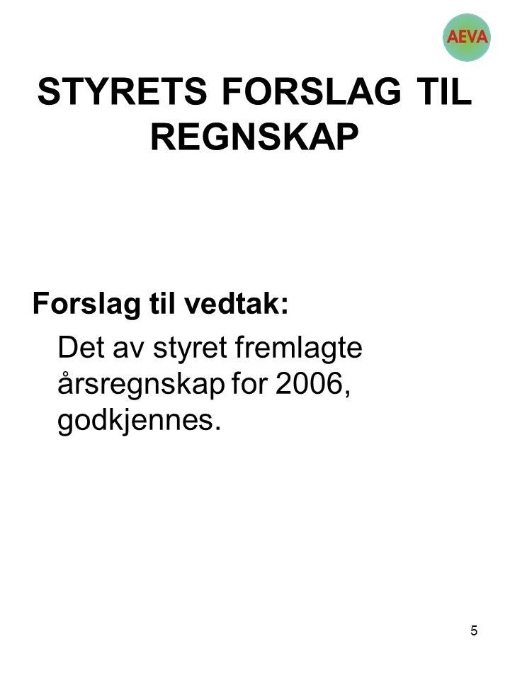5 STYRETS FORSLAG TIL REGNSKAP Forslag til vedtak: Det av styret fremlagte årsregnskap for 2006, godkjennes.