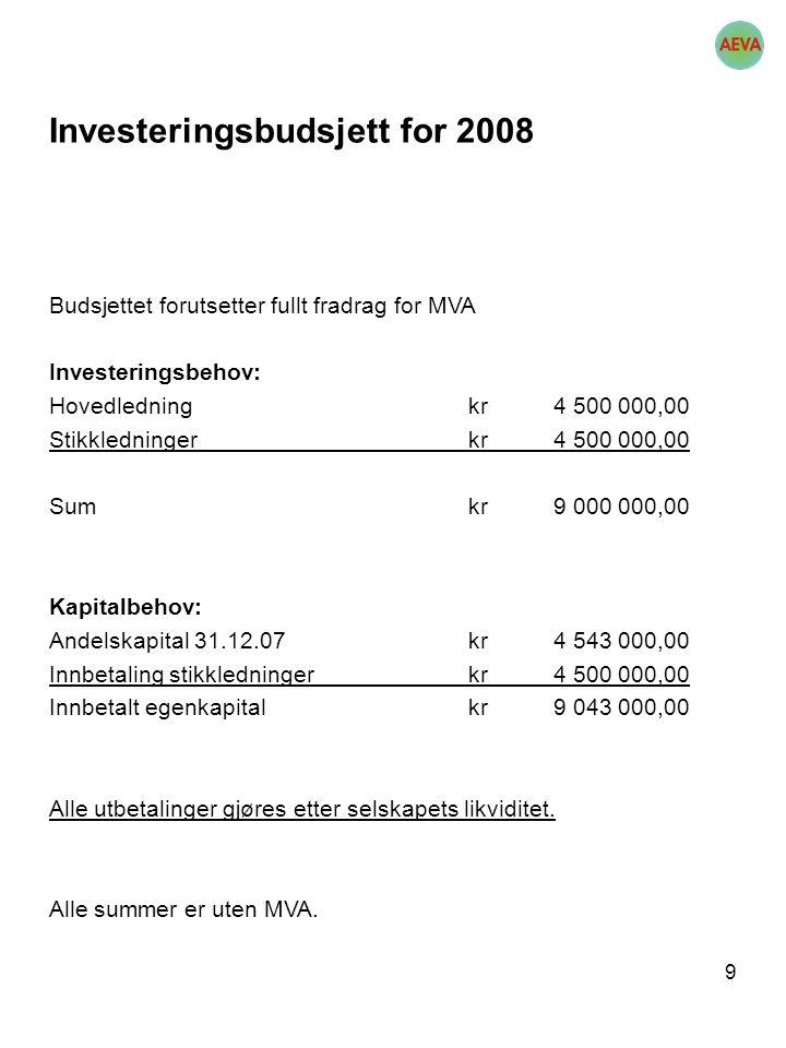 9 Investeringsbudsjett for 2008 Budsjettet forutsetter fullt fradrag for MVA Investeringsbehov: Hovedledningkr 4500 000,00 Stikkledningerkr 4 500 000,