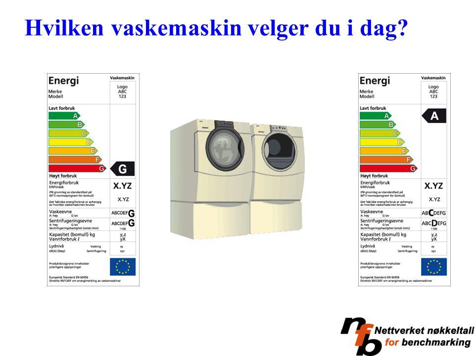 Hvilken vaskemaskin velger du i dag?