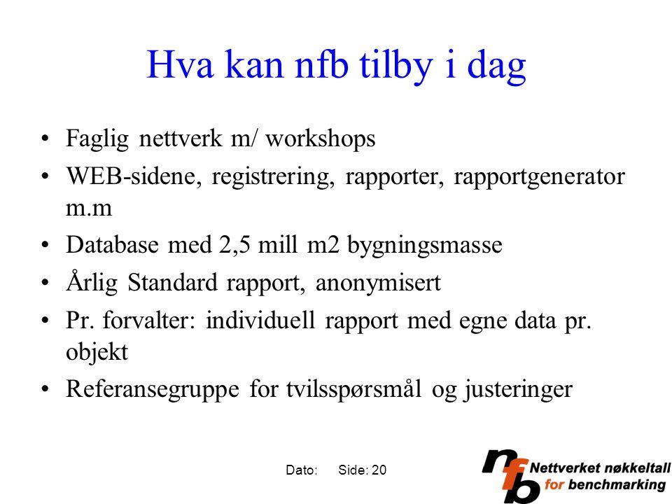 Dato: Side: 20 Hva kan nfb tilby i dag Faglig nettverk m/ workshops WEB-sidene, registrering, rapporter, rapportgenerator m.m Database med 2,5 mill m2