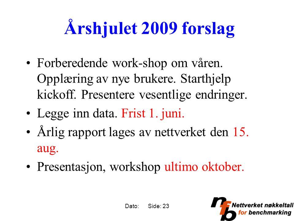 Dato: Side: 23 Årshjulet 2009 forslag Forberedende work-shop om våren. Opplæring av nye brukere. Starthjelp kickoff. Presentere vesentlige endringer.