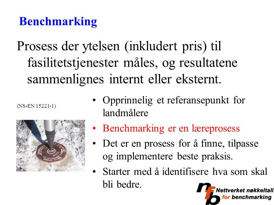 Benchmarking Prosess der ytelsen (inkludert pris) til fasilitetstjenester måles, og resultatene sammenlignes internt eller eksternt. (NS-EN 15221-1) O