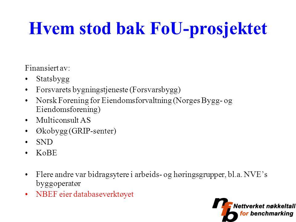 Hvem stod bak FoU-prosjektet Finansiert av: Statsbygg Forsvarets bygningstjeneste (Forsvarsbygg) Norsk Forening for Eiendomsforvaltning (Norges Bygg-