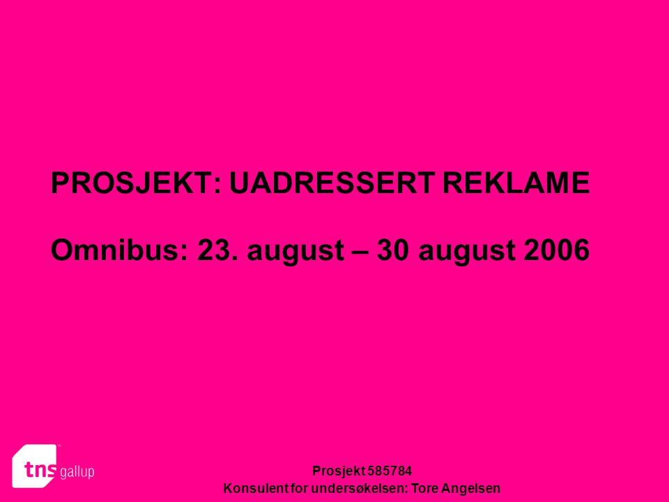 PROSJEKT: UADRESSERT REKLAME Omnibus: 23. august – 30 august 2006 Prosjekt 585784 Konsulent for undersøkelsen: Tore Angelsen