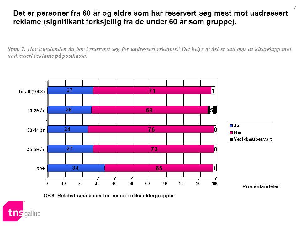7 Det er personer fra 60 år og eldre som har reservert seg mest mot uadressert reklame (signifikant forksjellig fra de under 60 år som gruppe). Spm. 1