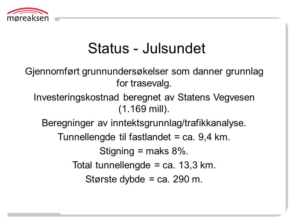 Status - Julsundet Gjennomført grunnundersøkelser som danner grunnlag for trasevalg. Investeringskostnad beregnet av Statens Vegvesen (1.169 mill). Be