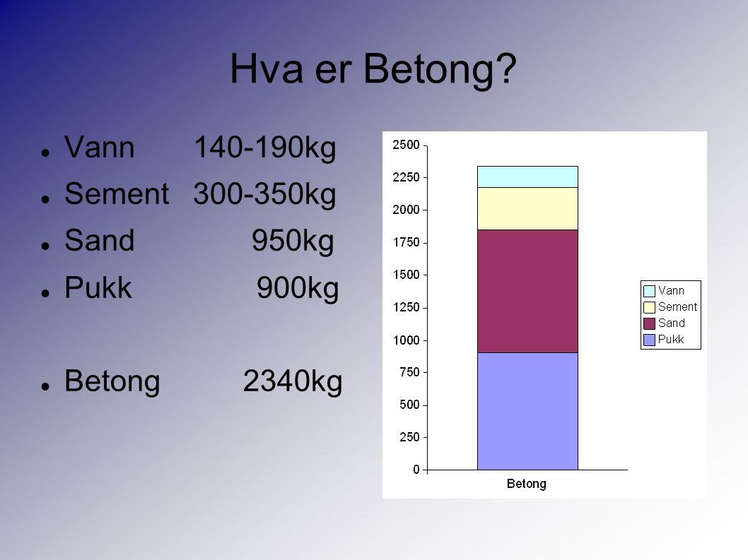 Hva er Betong? Vann 140-190kg Sement 300-350kg Sand 950kg Pukk 900kg Betong 2340kg