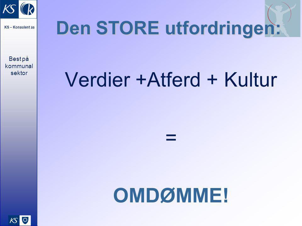 Best på kommunal sektor KS – Konsulent as 36 Den STORE utfordringen: Verdier +Atferd + Kultur = OMDØMME!