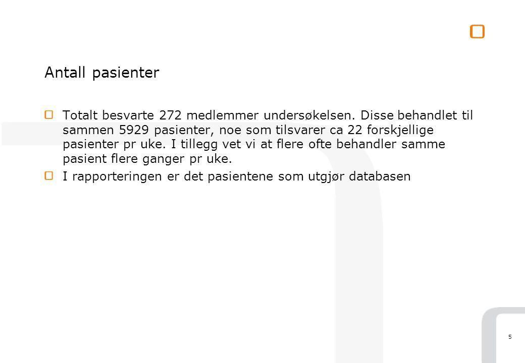 5 Antall pasienter Totalt besvarte 272 medlemmer undersøkelsen.