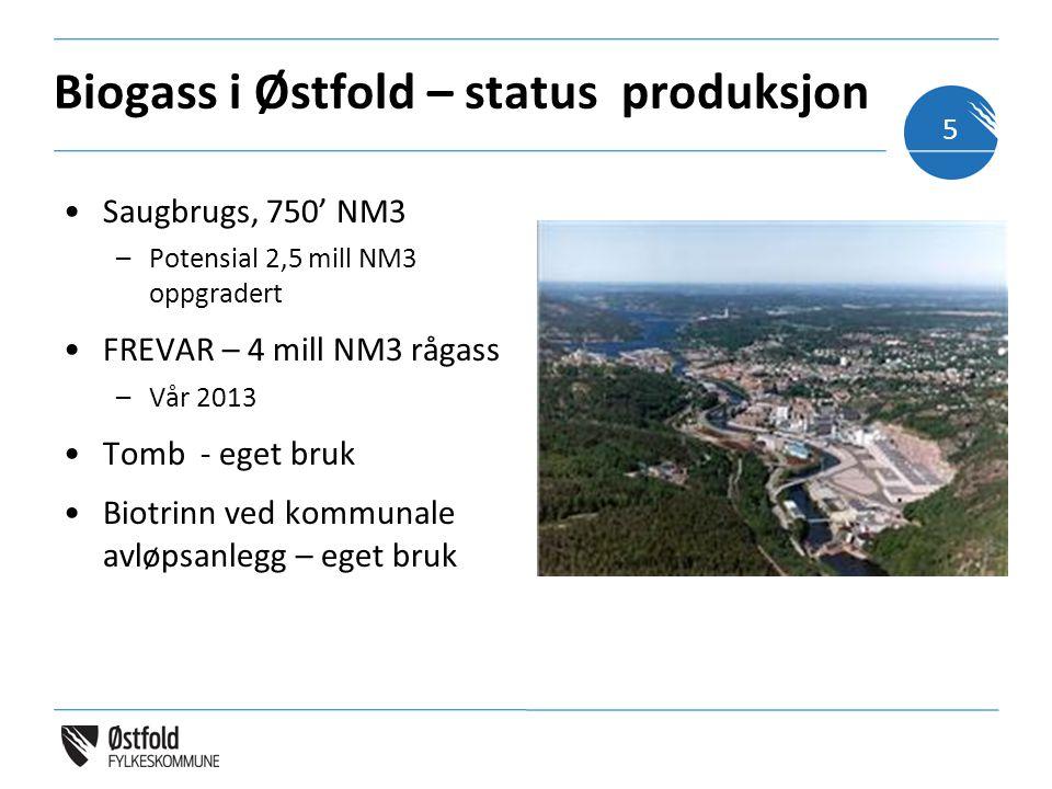 Biogass i Østfold – status produksjon 5 Saugbrugs, 750' NM3 –Potensial 2,5 mill NM3 oppgradert FREVAR – 4 mill NM3 rågass –Vår 2013 Tomb - eget bruk B