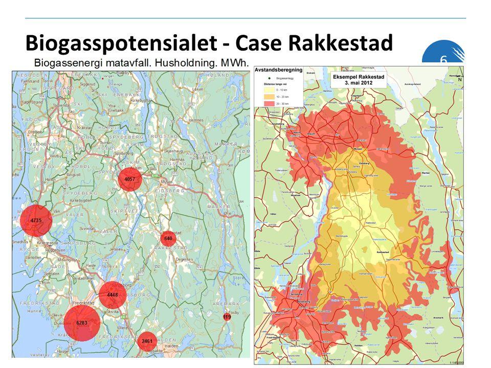 Biogasspotensialet - Case Rakkestad 6