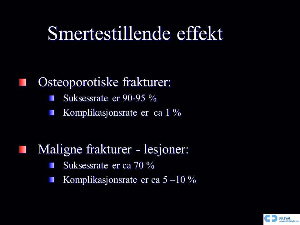 Smertestillende effekt Osteoporotiske frakturer: Suksessrate er 90-95 % Komplikasjonsrate er ca 1 % Maligne frakturer - lesjoner: Suksessrate er ca 70
