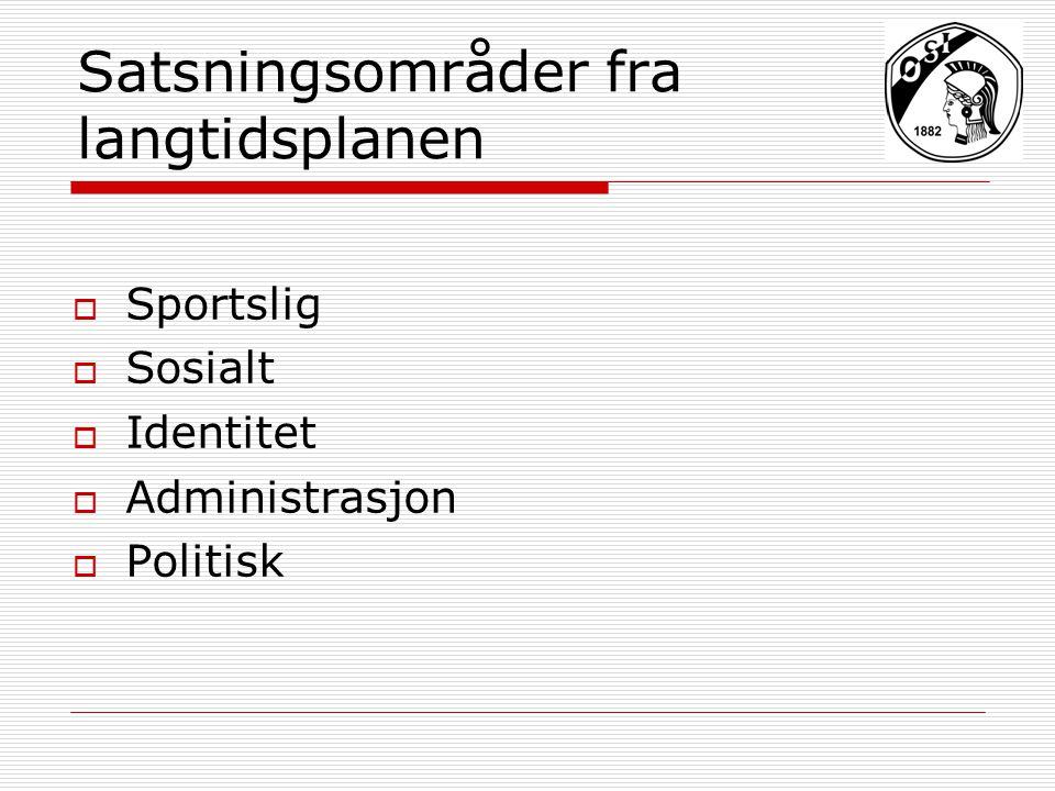 Satsningsområder fra langtidsplanen  Sportslig  Sosialt  Identitet  Administrasjon  Politisk