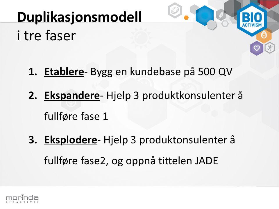 Duplikasjonsmodell i tre faser 1.Etablere- Bygg en kundebase på 500 QV 2.Ekspandere- Hjelp 3 produktkonsulenter å fullføre fase 1 3.Eksplodere- Hjelp 3 produktonsulenter å fullføre fase2, og oppnå tittelen JADE