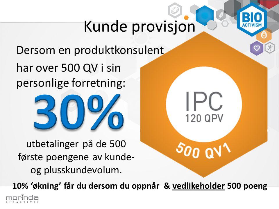 Kunde provisjon Dersom en produktkonsulent har over 500 QV i sin personlige forretning: 10% 'økning' får du dersom du oppnår & vedlikeholder 500 poeng utbetalinger på de 500 første poengene av kunde- og plusskundevolum.