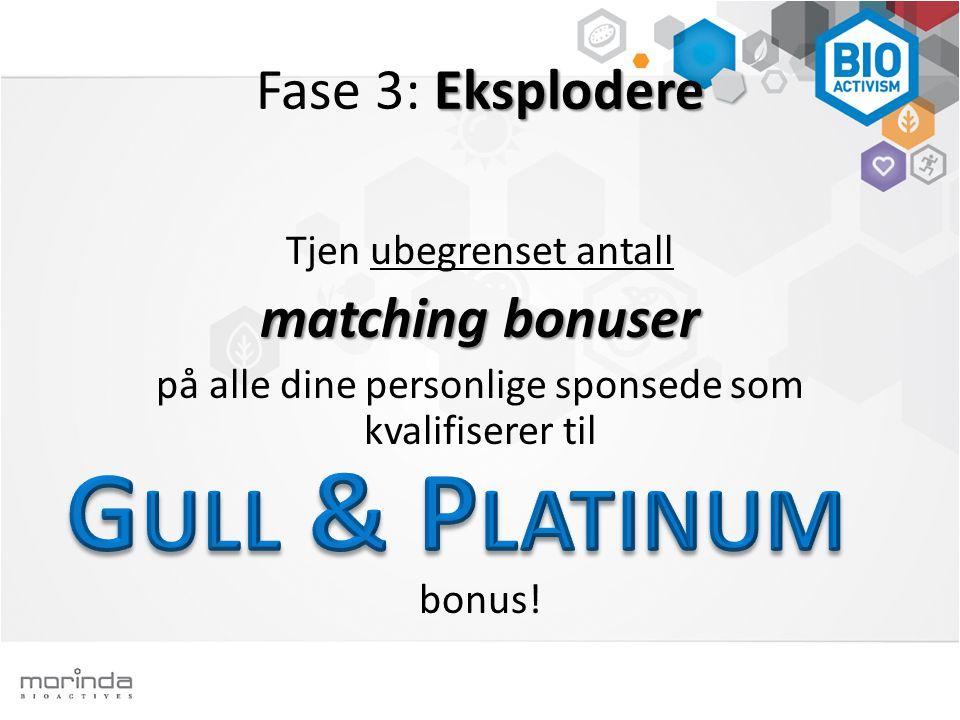 Eksplodere Fase 3: Eksplodere Tjen ubegrenset antall matching bonuser på alle dine personlige sponsede som kvalifiserer til bonus!
