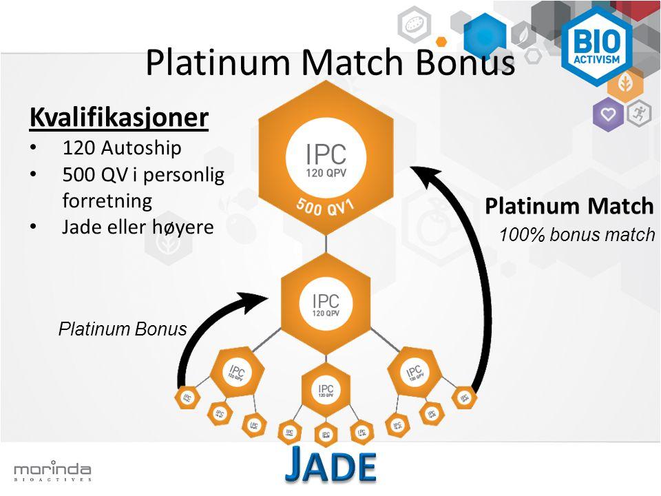 Platinum Match Bonus Kvalifikasjoner 120 Autoship 500 QV i personlig forretning Jade eller høyere Platinum Bonus 100% bonus match Platinum Match