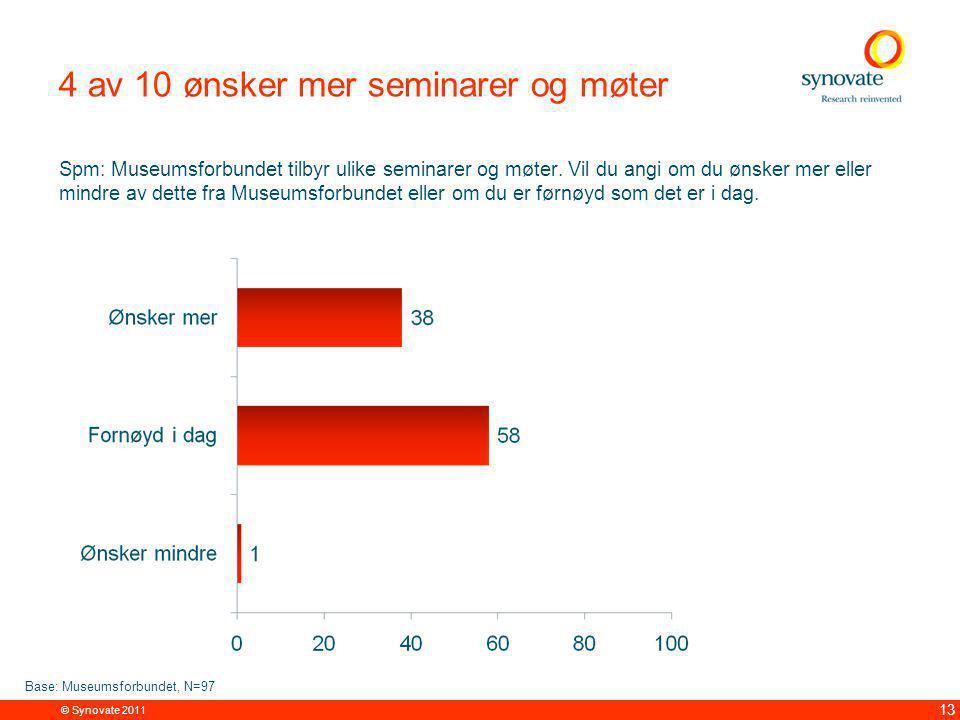© Synovate 2011 13 4 av 10 ønsker mer seminarer og møter Spm: Museumsforbundet tilbyr ulike seminarer og møter.