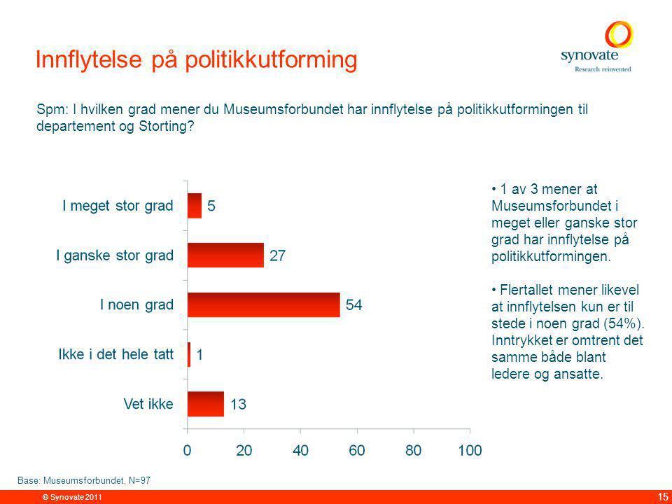 © Synovate 2011 15 Innflytelse på politikkutforming Spm: I hvilken grad mener du Museumsforbundet har innflytelse på politikkutformingen til departement og Storting.