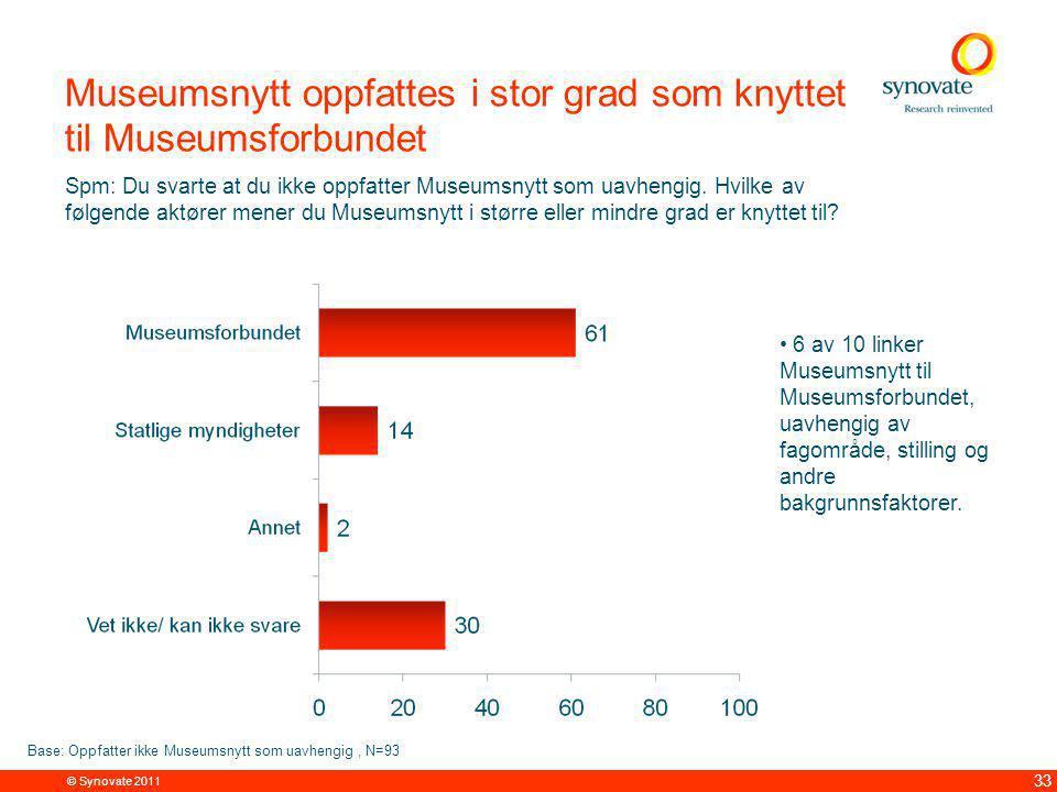 © Synovate 2011 33 Museumsnytt oppfattes i stor grad som knyttet til Museumsforbundet Spm: Du svarte at du ikke oppfatter Museumsnytt som uavhengig.