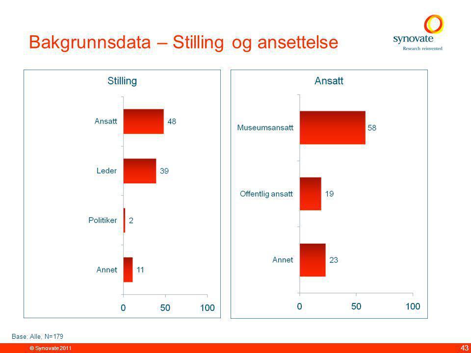 © Synovate 2011 43 Bakgrunnsdata – Stilling og ansettelse Base: Alle, N=179