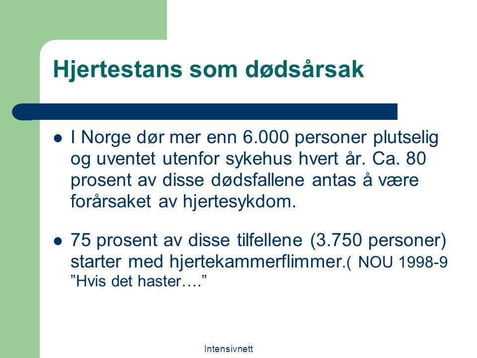 Intensivnett Hjertestans som dødsårsak I Norge dør mer enn 6.000 personer plutselig og uventet utenfor sykehus hvert år. Ca. 80 prosent av disse dødsf