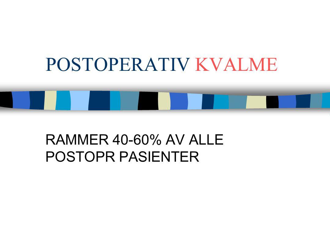 POSTOPERATIV KVALME RAMMER 40-60% AV ALLE POSTOPR PASIENTER