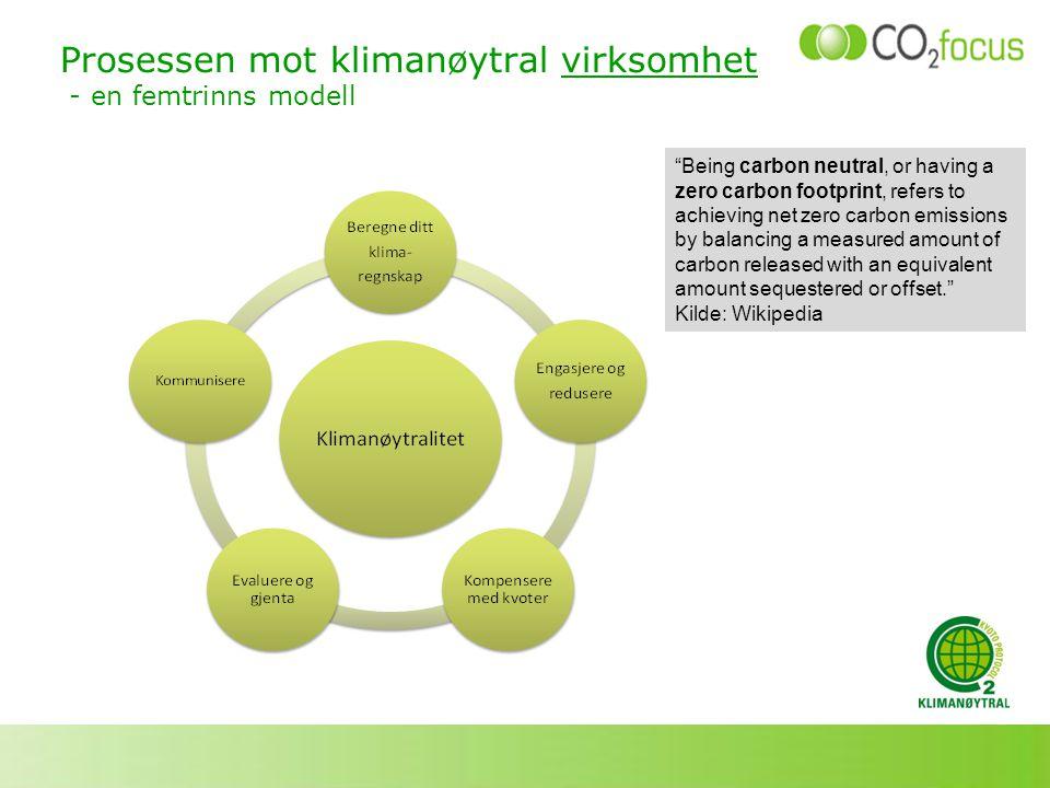 """Prosessen mot klimanøytral virksomhet - en femtrinns modell """"Being carbon neutral, or having a zero carbon footprint, refers to achieving net zero car"""