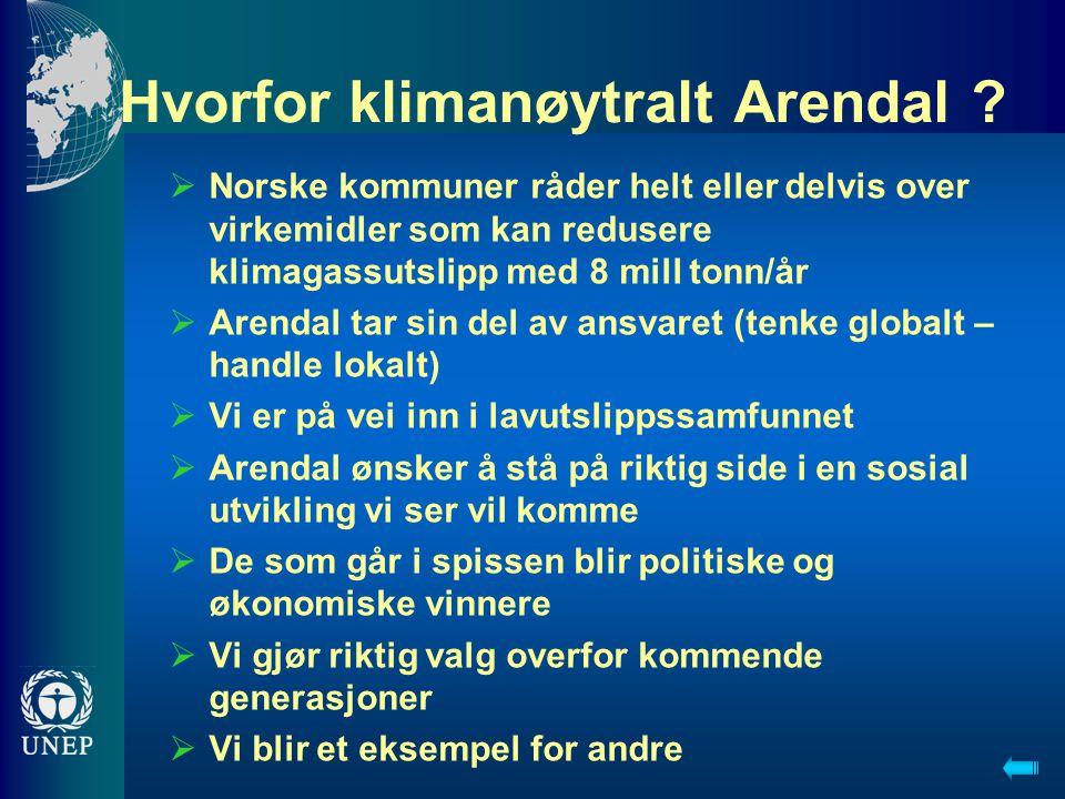 Hvorfor klimanøytralt Arendal .