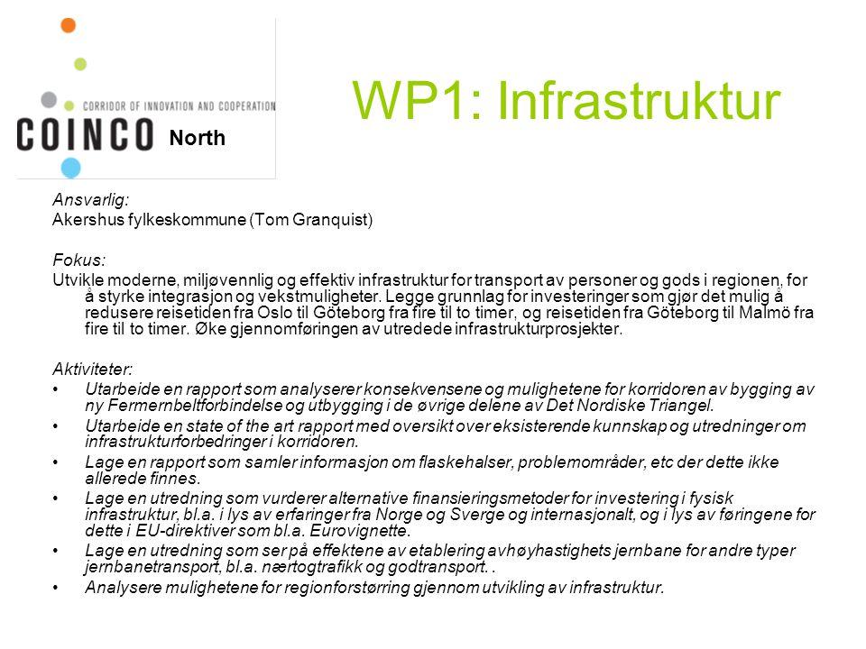 WP1: Infrastruktur Ansvarlig: Akershus fylkeskommune (Tom Granquist) Fokus: Utvikle moderne, miljøvennlig og effektiv infrastruktur for transport av p
