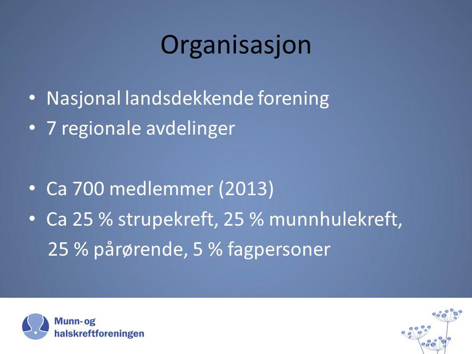 Organisasjon Nasjonal landsdekkende forening 7 regionale avdelinger Ca 700 medlemmer (2013) Ca 25 % strupekreft, 25 % munnhulekreft, 25 % pårørende, 5 % fagpersoner