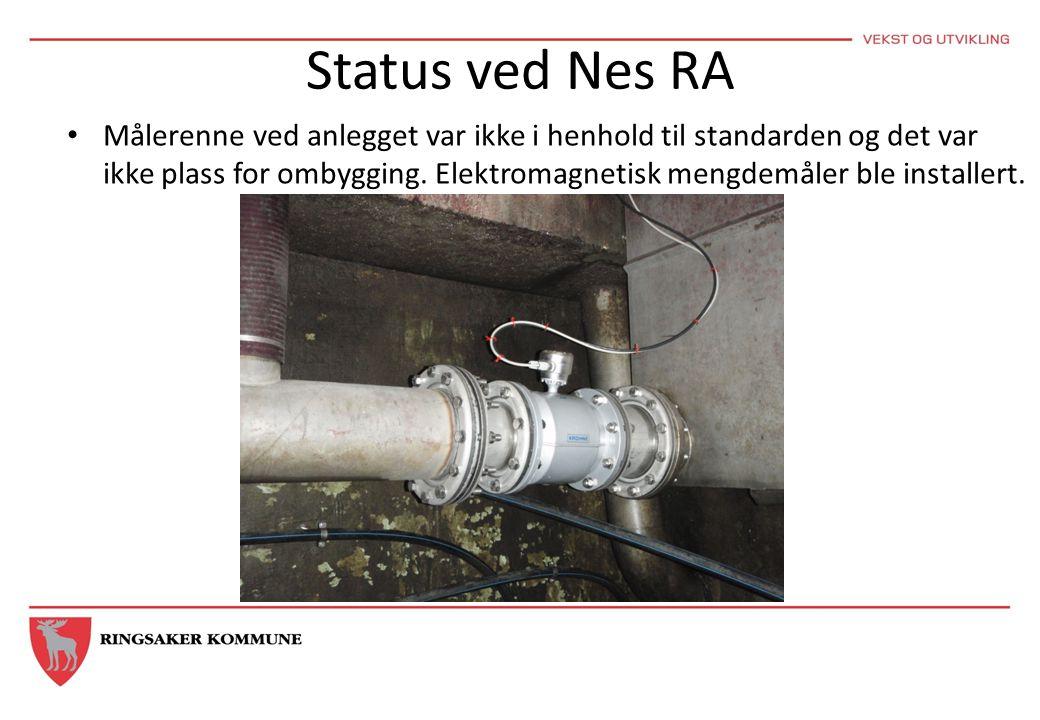 Status ved Nes RA Målerenne ved anlegget var ikke i henhold til standarden og det var ikke plass for ombygging.