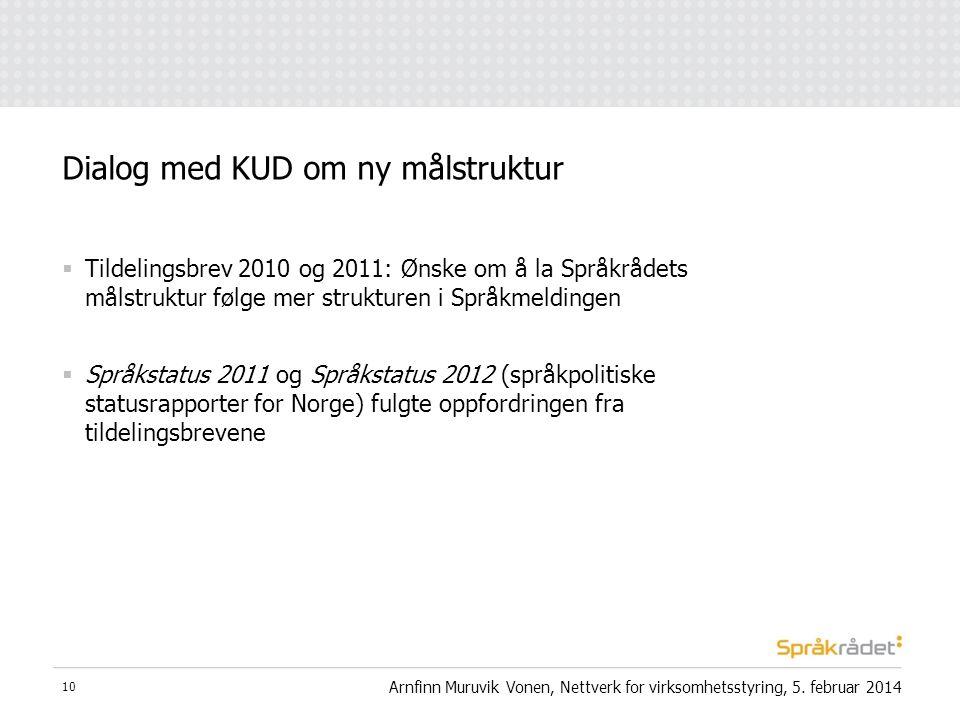  Tildelingsbrev 2010 og 2011: Ønske om å la Språkrådets målstruktur følge mer strukturen i Språkmeldingen  Språkstatus 2011 og Språkstatus 2012 (spr