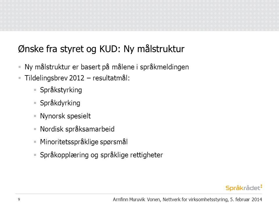  Ny målstruktur er basert på målene i språkmeldingen  Tildelingsbrev 2012 – resultatmål:  Språkstyrking  Språkdyrking  Nynorsk spesielt  Nordisk