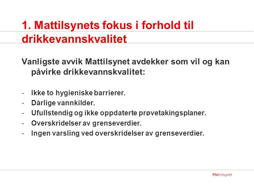 1. Mattilsynets fokus i forhold til drikkevannskvalitet Vanligste avvik Mattilsynet avdekker som vil og kan påvirke drikkevannskvalitet: -Ikke to hygi