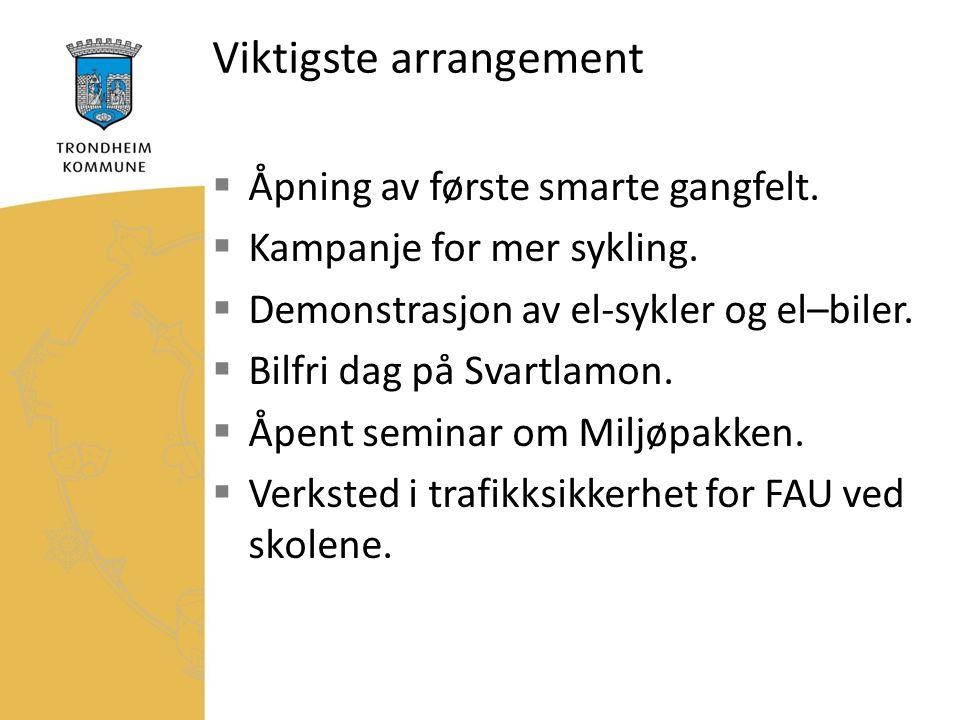 Viktigste arrangement  Åpning av første smarte gangfelt.  Kampanje for mer sykling.  Demonstrasjon av el-sykler og el–biler.  Bilfri dag på Svartl