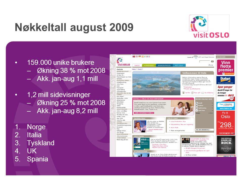 Nøkkeltall 2008 http://www.visitoslo.com/ 1,3 millioner unike besøkende –Forventer ca. 1,5 millioner i 2009 9,6 millioner sidevisninger 42 % norske be