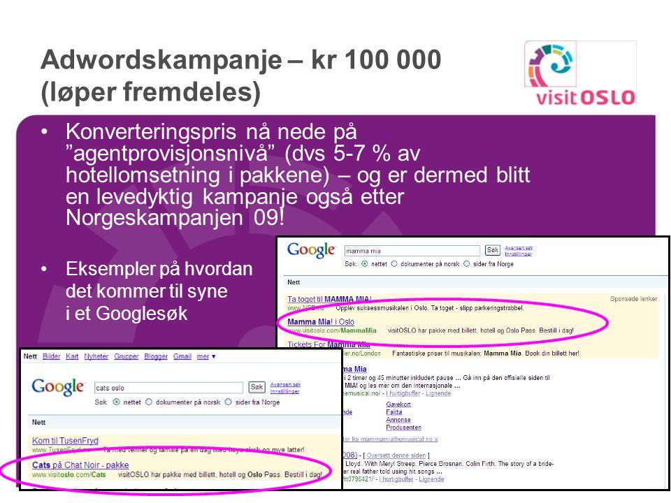 Adwordskampanje – kr 100 000 (løper fremdeles) Konverteringspris nå nede på agentprovisjonsnivå (dvs 5-7 % av hotellomsetning i pakkene) – og er dermed blitt en levedyktig kampanje også etter Norgeskampanjen 09.