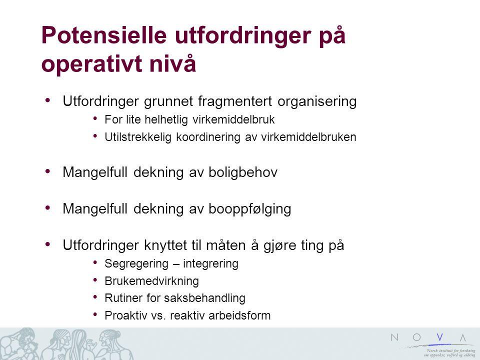 Potensielle utfordringer på operativt nivå Utfordringer grunnet fragmentert organisering For lite helhetlig virkemiddelbruk Utilstrekkelig koordinerin
