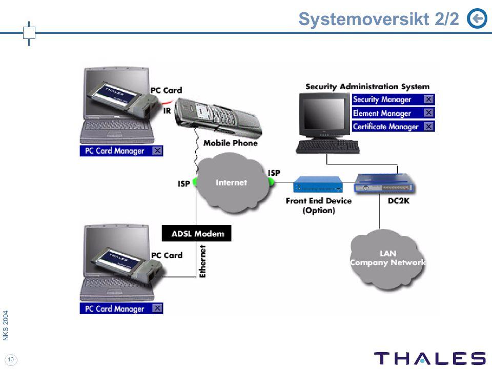 13 NKS 2004 Systemoversikt 2/2