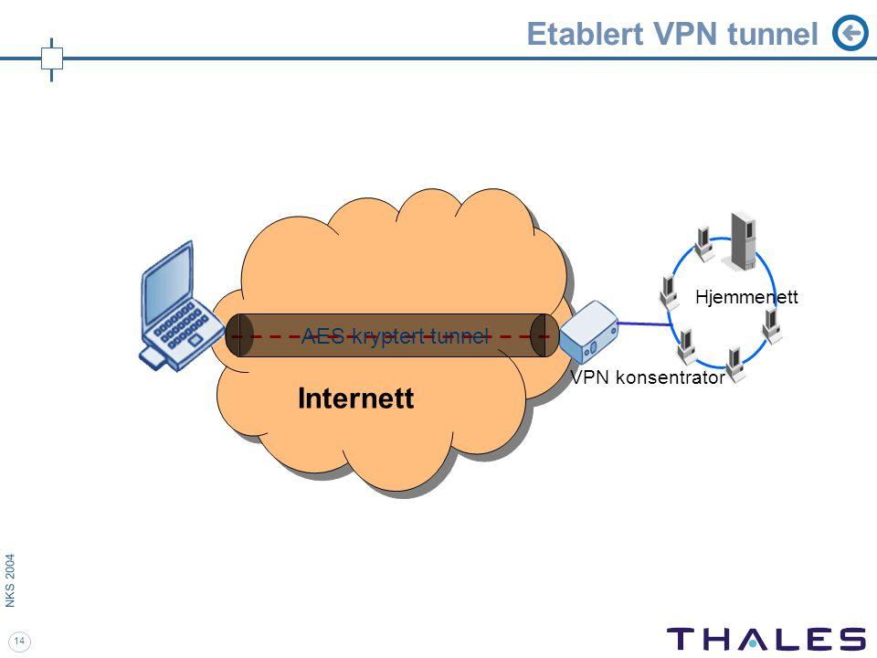14 NKS 2004 Etablert VPN tunnel VPN konsentrator Internett Hjemmenett AES kryptert tunnel