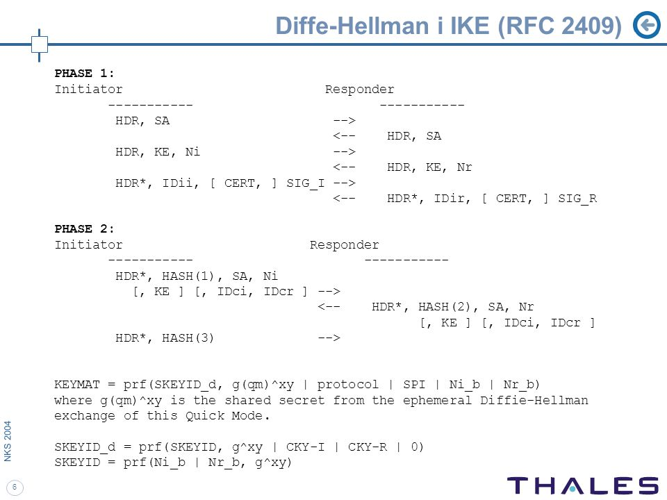 6 NKS 2004 Diffe-Hellman i IKE (RFC 2409) PHASE 1: Initiator Responder ----------- ----------- HDR, SA --> <-- HDR, SA HDR, KE, Ni --> <-- HDR, KE, Nr HDR*, IDii, [ CERT, ] SIG_I --> <-- HDR*, IDir, [ CERT, ] SIG_R PHASE 2: Initiator Responder ----------- ----------- HDR*, HASH(1), SA, Ni [, KE ] [, IDci, IDcr ] --> <-- HDR*, HASH(2), SA, Nr [, KE ] [, IDci, IDcr ] HDR*, HASH(3) --> KEYMAT = prf(SKEYID_d, g(qm)^xy | protocol | SPI | Ni_b | Nr_b) where g(qm)^xy is the shared secret from the ephemeral Diffie-Hellman exchange of this Quick Mode.