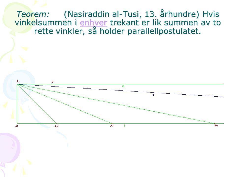 Hyperbolsk parallellpostulat For hver linje l og hvert punkt P som ikke ligger på l, finnes minst to linjer m og n som går gjennom P og som begge er parallelle til l.