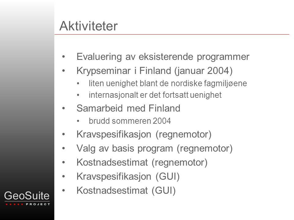 Aktiviteter Evaluering av eksisterende programmer Krypseminar i Finland (januar 2004) liten uenighet blant de nordiske fagmiljøene internasjonalt er d